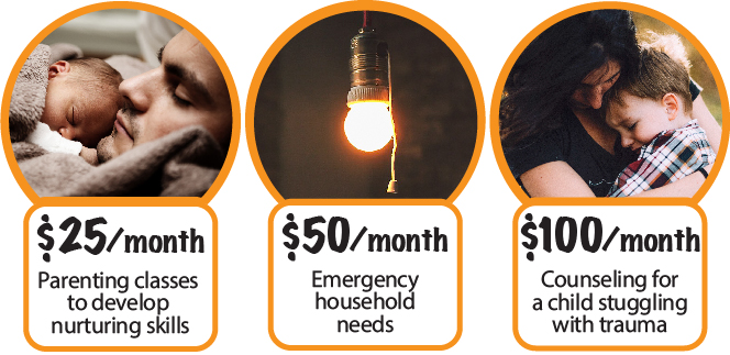 $50/month provides emergency household supplies; $100/month provides counseling for a child